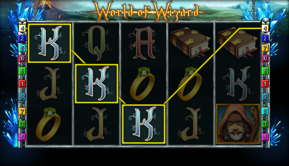 World of Wizard